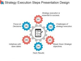 Strategy Execution Steps Presentation Design
