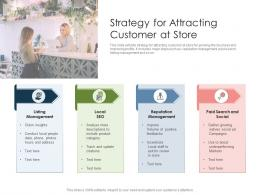 Strategy For Attracting Customer At Store