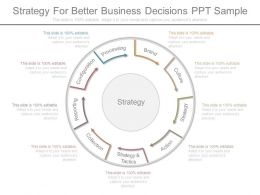 Strategy For Better Business Decisions Ppt Sample
