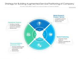 Strategy For Building Augmented Service Positioning Of Company