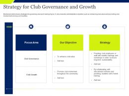 Strategy For Club Governance And Growth Community Ppt Inspiration