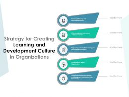 Strategy For Creating Learning And Development Culture In Organizations
