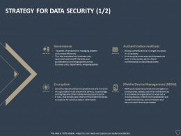 Strategy For Data Security Encryption Ppt Powerpoint Presentation Slides Format