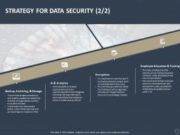 Strategy For Data Security Governance Ppt Powerpoint Presentation Pictures Grid