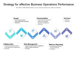 Strategy For Effective Business Operations Performance