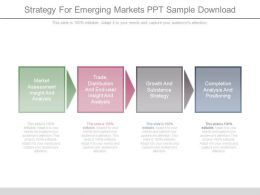 Strategy For Emerging Markets Ppt Sample Download