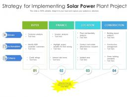 Strategy For Implementing Solar Power Plant Project