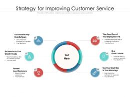 Strategy For Improving Customer Service