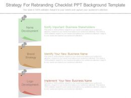 Strategy For Rebranding Checklist Ppt Background Template