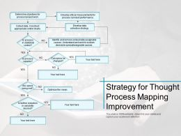 Strategy For Thought Process Mapping Improvement