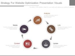 Strategy For Website Optimization Presentation Visuals