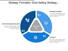 Strategy Formation Goal Setting Strategy Development Key Performance Indicators