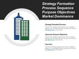 Strategy Formation Process Sequence Purpose Objectives Market Dominance