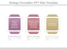 Strategy Formulation Ppt Slide Templates