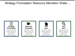 Strategy Formulation Resource Allocation Water Management Infrastructure Habitable Restoration