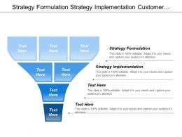 Strategy Formulation Strategy Implementation Customer Relationship Distribution Channel