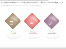 Strategy Formulation Vs Strategy Implementation Presentation Backgrounds