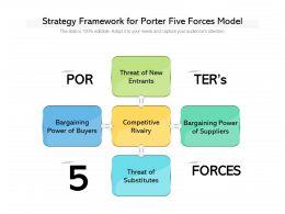 Strategy Framework For Porter Five Forces Model