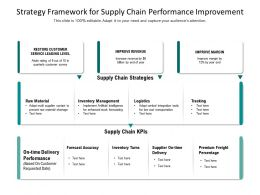 Strategy Framework For Supply Chain Performance Improvement