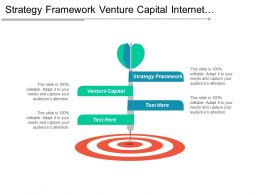 Strategy Framework Venture Capital Internet Marketing Strategy Interactive Marketing Cpb