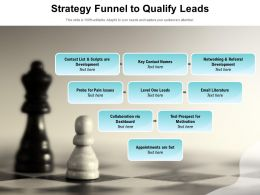Strategy Funnel To Qualify Leads