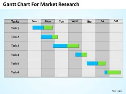 Strategy Gantt Chart For Market Research Powerpoint Templates PPT Backgrounds Slides 0618