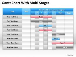 Strategy Gantt Chart With Multi Stages Powerpoint Templates PPT Backgrounds For Slides 0618