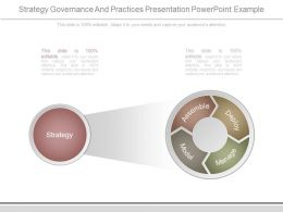 Strategy Governance And Practices Presentation Powerpoint Example