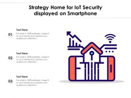 Strategy Home For IOT Security Displayed On Smartphone