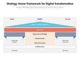 Strategy Home Framework For Digital Transformation