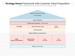 Strategy Home Framework With Customer Value Proposition