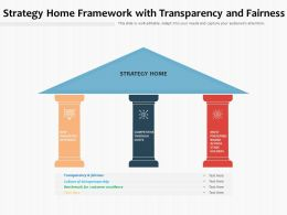Strategy Home Framework With Transparency And Fairness