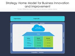 Strategy Home Model For Business Innovation And Improvement