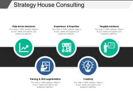 Strategy House Consulting Powerpoint Ideas