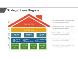 Strategy House Diagram Powerpoint Layout
