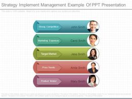 Strategy Implement Management Example Of Ppt Presentation