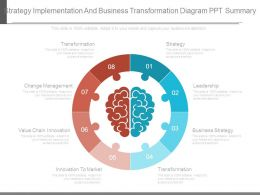 Strategy Implementation And Business Transformation Diagram Ppt Summary