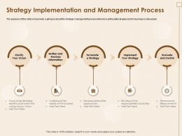 Strategy Implementation And Management Process Clear Needs Powerpoint Presentation Show