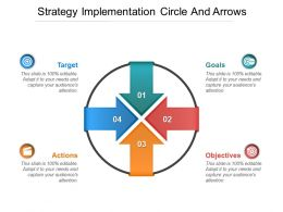 Strategy Implementation Circle And Arrows Powerpoint Layout
