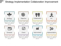 Strategy Implementation Collaboration Improvement Powerpoint Topics
