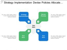 Strategy Implementation Devise Policies Allocate Resources Strategy Evaluation