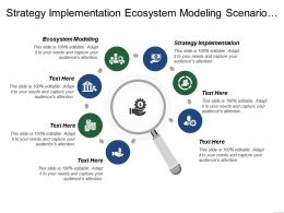 Strategy Implementation Ecosystem Modeling Scenario Building Business Plan