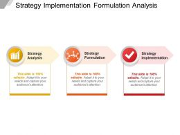 Strategy Implementation Formulation Analysis Ppt Background