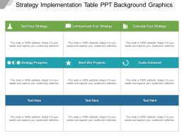 Strategy Implementation Table Ppt Background Graphics