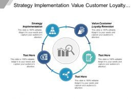 Strategy Implementation Value Customer Loyalty Retention Product Placement Marketing Cpb