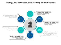 Strategy Implementation With Mapping And Refinement