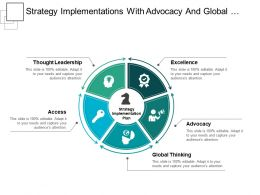 Strategy Implementations With Advocacy And Global Thinking