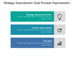 Strategy Improvement Goal Process Improvement Waste Reduction Business Activities