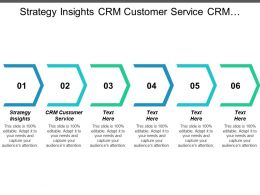 Strategy Insights Crm Customer Service Crm Facilities Management Cpb
