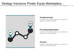 Strategy Insurance Private Equity Marketplace Corporate Risk Services Cpb